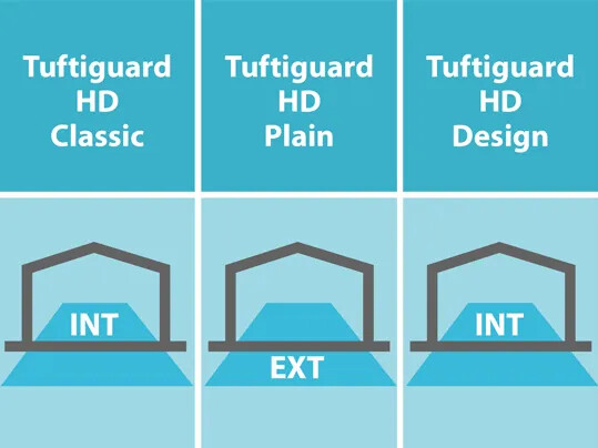 Nuway Tuftiguard HD is suitable for internal or external use