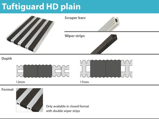Nuway Tuftiguard HD Plain