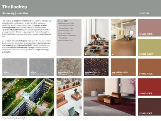 Trend report 2021 | page example