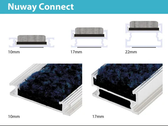 Nuway Connect depth