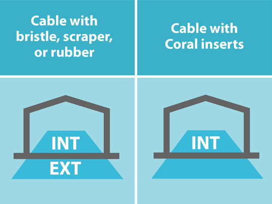 Nuway Cable interior-exterior