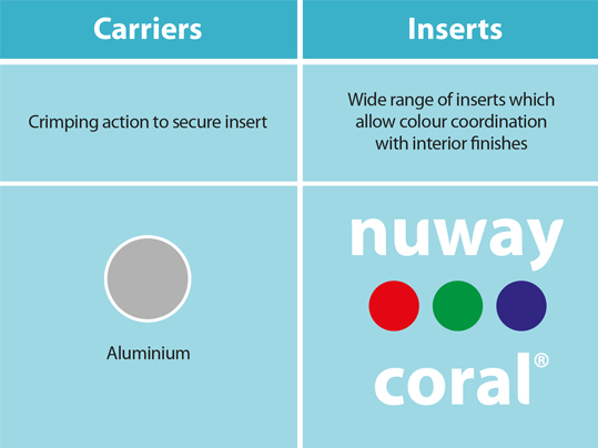 Nuway cable finishes