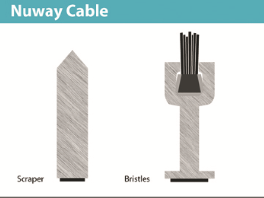 Nuway Cable accessory